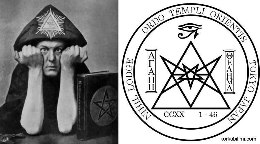 aleister crowley OTO