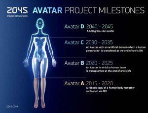 avatar-future